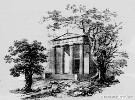 Церковь Иоанна Предтечи в Массандре. 40-е годы XIX в. С гравюры Вольфа